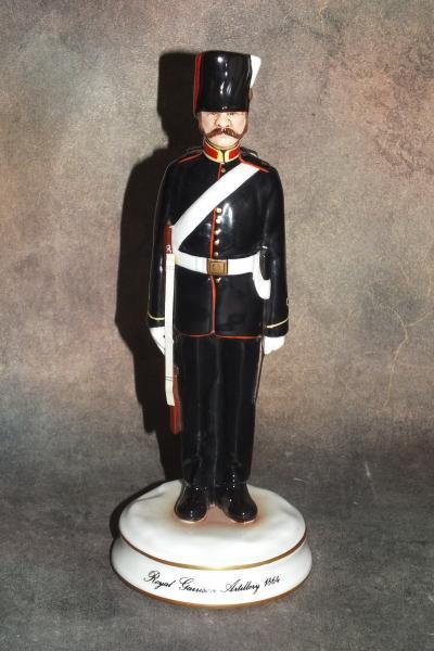 Артиллерист Royal Garrison Artillery 1864